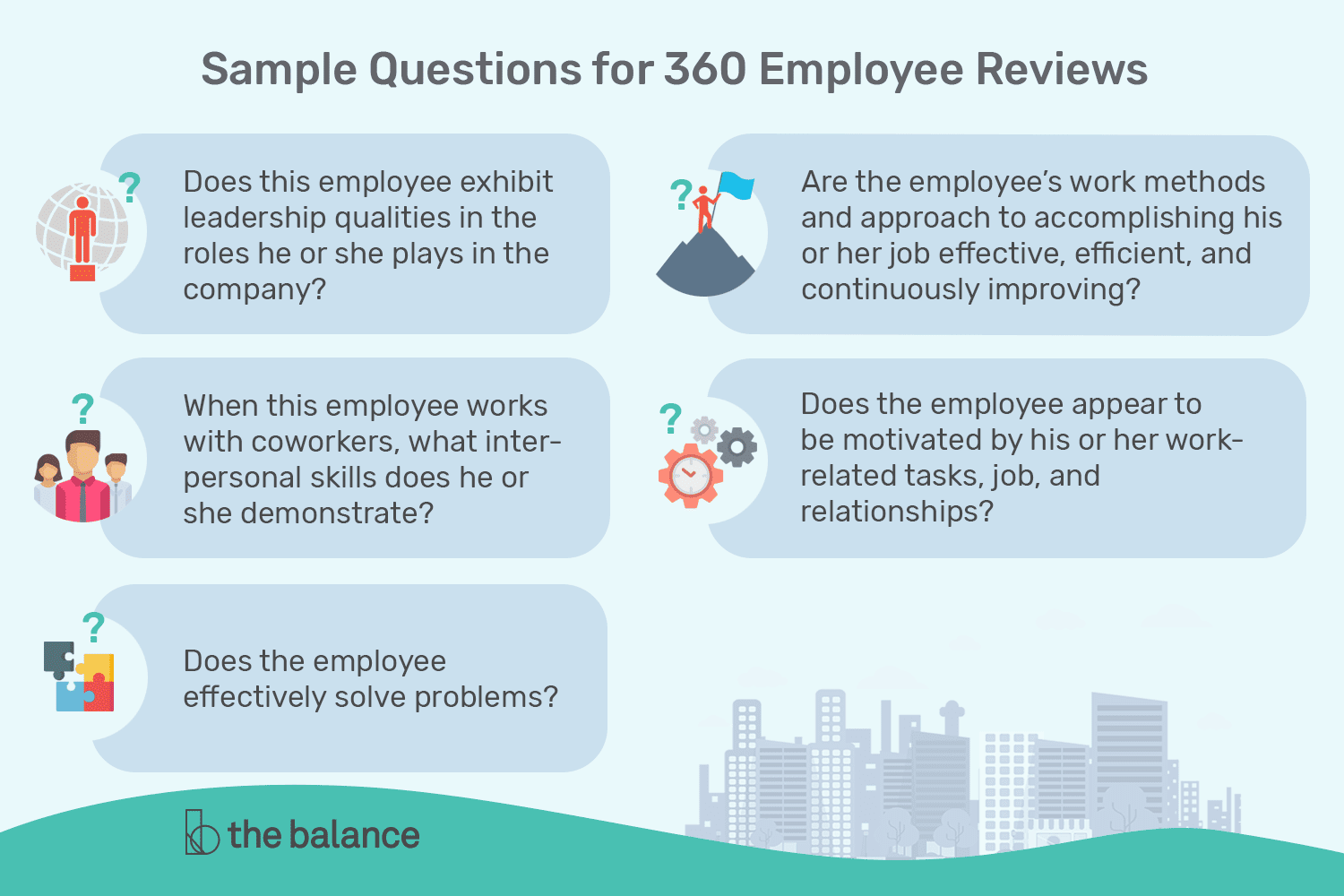 performance review questions to ask employees